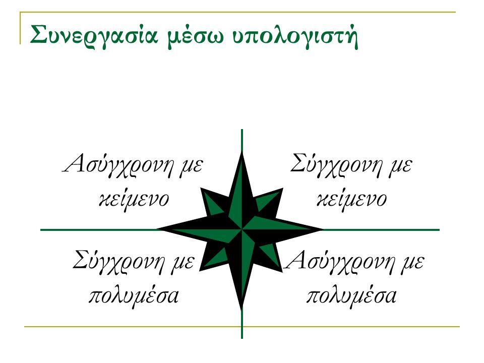 Συνεργασία μέσω υπολογιστή Ασύγχρονη με κείμενο Σύγχρονη με κείμενο Σύγχρονη με πολυμέσα Ασύγχρονη με πολυμέσα