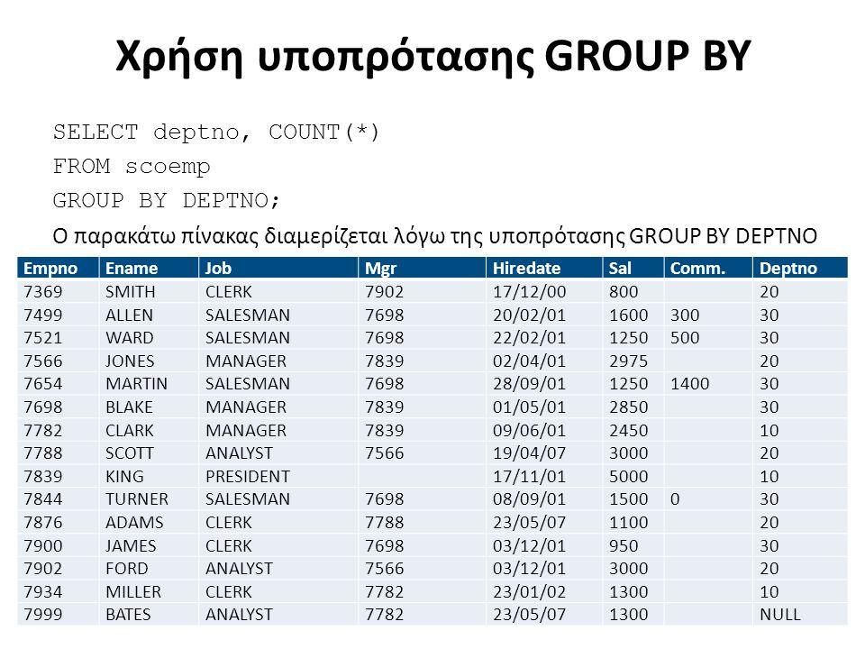 Χρήση υποπρότασης GROUP BY SELECT deptno, COUNT(*) FROM scoemp GROUP BY DEPTNO; Ο παρακάτω πίνακας διαμερίζεται λόγω της υποπρότασης GROUP BY DEPTNO EmpnoEnameJobMgrHiredateSalComm.Deptno 7369SMITHCLERK790217/12/00800 20 7499ALLENSALESMAN769820/02/01160030030 7521WARDSALESMAN769822/02/01125050030 7566JONESMANAGER783902/04/012975 20 7654MARTINSALESMAN769828/09/011250140030 7698BLAKEMANAGER783901/05/012850 30 7782CLARKMANAGER783909/06/012450 10 7788SCOTTANALYST756619/04/073000 20 7839KINGPRESIDENT 17/11/015000 10 7844TURNERSALESMAN769808/09/011500030 7876ADAMSCLERK778823/05/071100 20 7900JAMESCLERK769803/12/01950 30 7902FORDANALYST756603/12/013000 20 7934MILLERCLERK778223/01/021300 10 7999BATESANALYST778223/05/071300NULL