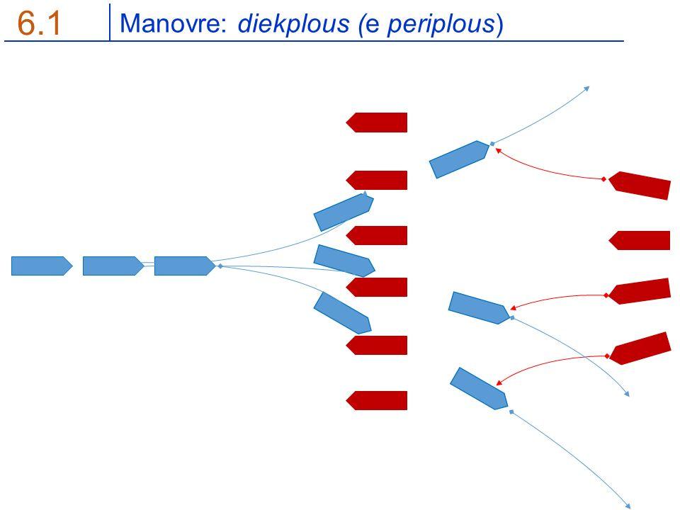 Manovre: diekplous (e periplous) 6.1