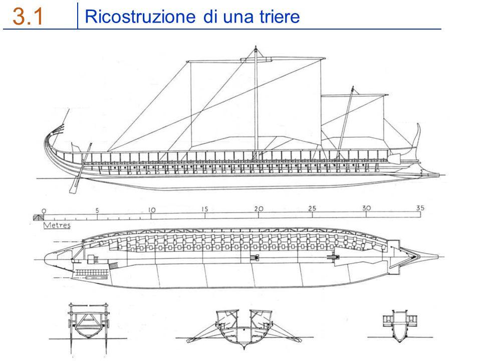 Caratteristiche 3.2 Relativamente piccola e leggera Propulsione mista vela/remo Speronamento + piattaforma per soldati Spazio di bordo limitatissimo Autonomia ridottissima