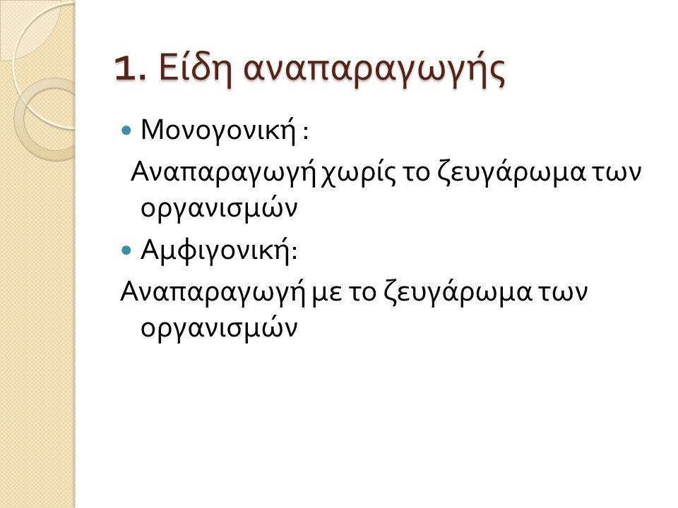 1. Είδη αναπαραγωγής Μονογονική : Αναπαραγωγή χωρίς το ζευγάρωμα των οργανισμών Αμφιγονική : Αναπαραγωγή με το ζευγάρωμα των οργανισμών