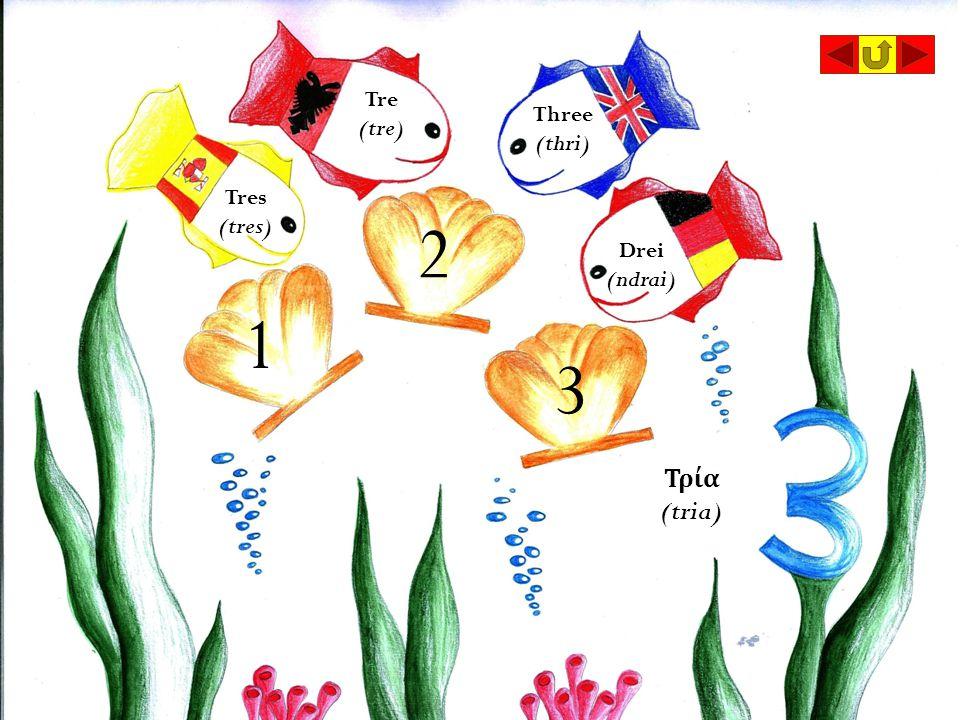 Four (for) Vier (fiir) Cyatro (kuatro) Τέσσερα (tessera) 1 2 3 4 Katër (kater)