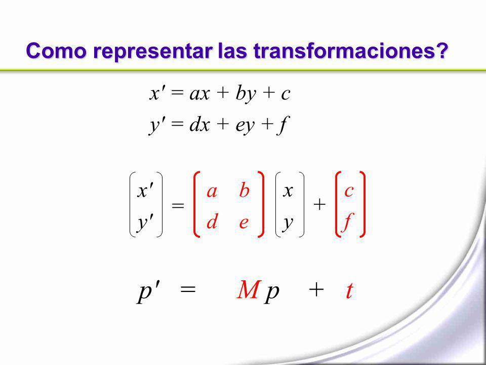 Como representar las transformaciones? x' = ax + by + c y' = dx + ey + f x' y' a b d e cfcf = xyxy + p' = M p + t