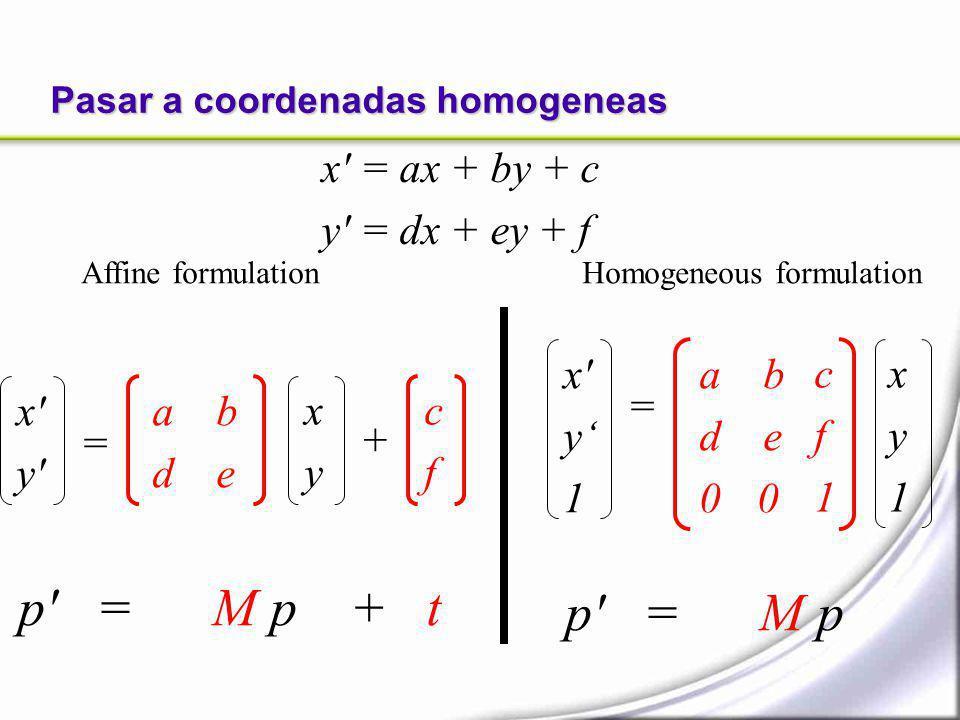 Pasar a coordenadas homogeneas x' = ax + by + c y' = dx + ey + f x' y 1 a b d e 0 cf1cf1 = xy1xy1 p' = M p x' y' a b d e cfcf = xyxy + p' = M p + t Af