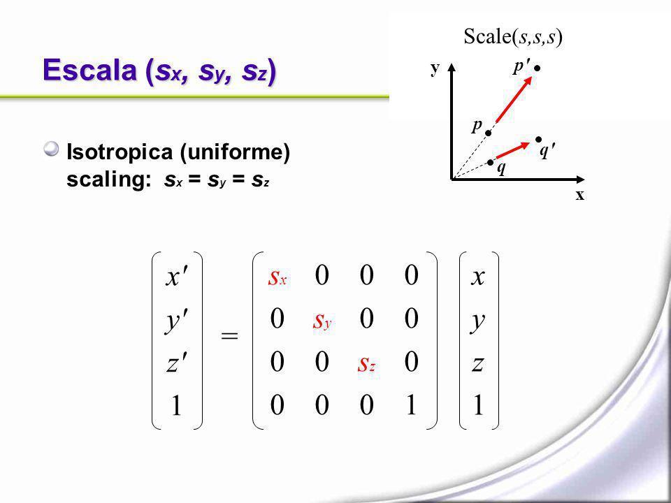 Escala (s x, s y, s z ) Isotropica (uniforme) scaling: s x = s y = s z x' y' z' 1 = xyz1xyz1 sxsx 0 0 0 0 sysy 0 0 0 0 szsz 0 0 0 0 1 Scale(s,s,s) x p