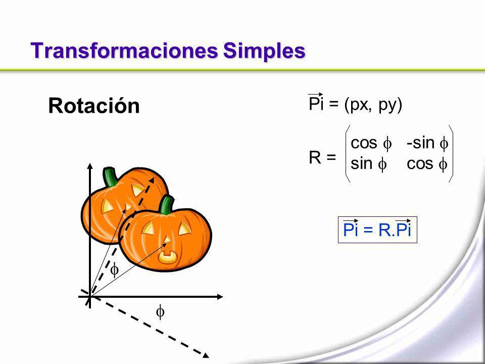 Transformaciones Simples Rotación Pi = R.Pi Pi = (px, py) cos -sin sin cos R =