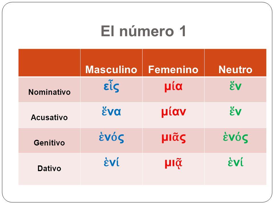 El número 1 MasculinoFemeninoNeutro Nominativo ε ςμ α ν Acusativo ναμ αν ν Genitivo ν ςμι ς ν ς Dativo ν μι ν