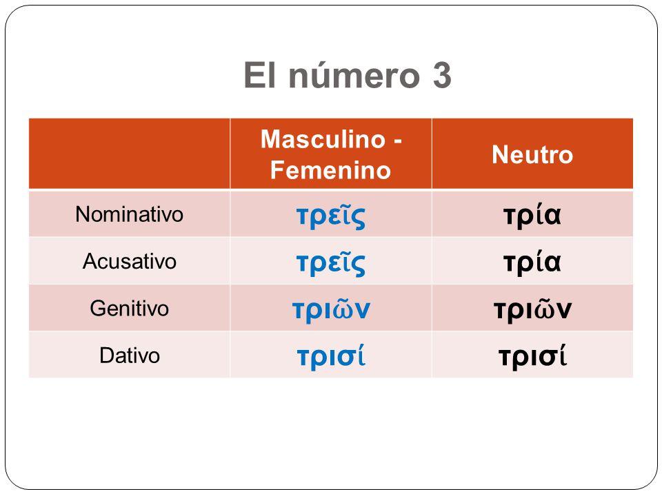 El número 3 Masculino - Femenino Neutro Nominativo τρε ςτρ α Acusativo τρε ςτρ α Genitivo τρι ν Dativo τρισ
