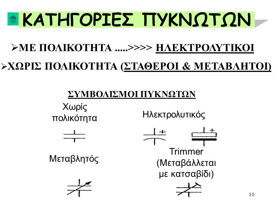 10 ΚΑΤΗΓΟΡΙΕΣ ΠΥΚΝΩΤΩΝ  ΜΕ ΠΟΛΙΚΟΤΗΤΑ.....>>>> ΗΛΕΚΤΡΟΛΥΤΙΚΟΙ  ΧΩΡΙΣ ΠΟΛΙΚΟΤΗΤΑ (ΣΤΑΘΕΡΟΙ & ΜΕΤΑΒΛΗΤΟΙ) Χωρίς πολικότητα Ηλεκτρολυτικός Μεταβλητός Trimmer (Μεταβάλλεται με κατσαβίδι) ΣΥΜΒΟΛΙΣΜΟΙ ΠΥΚΝΩΤΩΝ