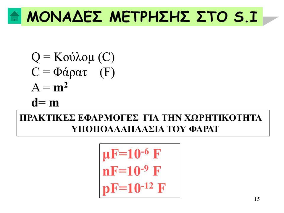 15 ΜΟΝΑΔΕΣ ΜΕΤΡΗΣΗΣ ΣΤΟ S.I Q = Κούλομ (C) C = Φάρατ (F) Α = m 2 d= m ΠΡΑΚΤΙΚΕΣ ΕΦΑΡΜΟΓΕΣ ΓΙΑ ΤΗΝ ΧΩΡΗΤΙΚΟΤΗΤΑ ΥΠΟΠΟΛΛΑΠΛΑΣΙΑ ΤΟΥ ΦΑΡΑΤ μF=10 -6 F nF=10 -9 F pF=10 -12 F