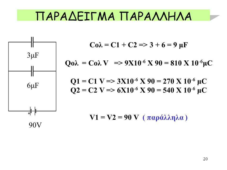 20 ΠΑΡΑΔΕΙΓΜΑ ΠΑΡΑΛΛΗΛΑ 90V 3μF 6μF6μF Cολ = C1 + C2 => 3 + 6 = 9 μF Qολ = Cολ V => 9X10 -6 X 90 = 810 X 10 -6 μC Q1 = C1 V => 3X10 -6 X 90 = 270 X 10 -6 μC Q2 = C2 V => 6X10 -6 X 90 = 540 X 10 -6 μC V1 = V2 = 90 V ( παράλληλα )
