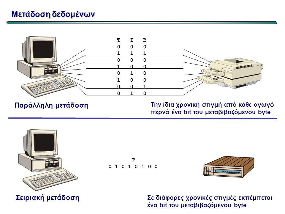 T I B 0 0 0 1 1 1 0 0 0 1 0 0 0 1 0 1 0 0 0 0 1 0 1 0 T I B 0 0 0 1 1 1 0 0 0 1 0 0 0 1 0 1 0 0 0 0 1 0 1 0 T I B 0 0 0 1 1 1 0 0 0 1 0 0 0 1 0 1 0 0 0 0 1 0 1 0 B 0 1 0 0 0 0 1 0 I 0 1 0 0 1 0 0 1 T 0 1 0 1 0 1 0 0 Παράλληλη μετάδοση Σειριακή μετάδοση Την ίδια χρονική στιγμή από κάθε αγωγό περνά ένα bit του μεταβιβαζόμενου byte Σε διάφορες χρονικές στιγμές εκπέμπεται ένα bit του μεταβιβαζόμενου byte Μετάδοση δεδομένων