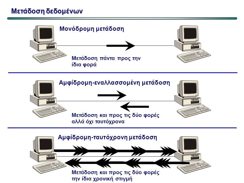 Μονόδρομη μετάδοση Αμφίδρομη-εναλλασσομένη μετάδοση Αμφίδρομη-ταυτόχρονη μετάδοση Μετάδοση δεδομένων Μετάδοση πάντα προς την ίδια φορά Μετάδοση και προς τις δύο φορές αλλά όχι ταυτόχρονα Μετάδοση και προς τις δύο φορές την ίδια χρονική στιγμή