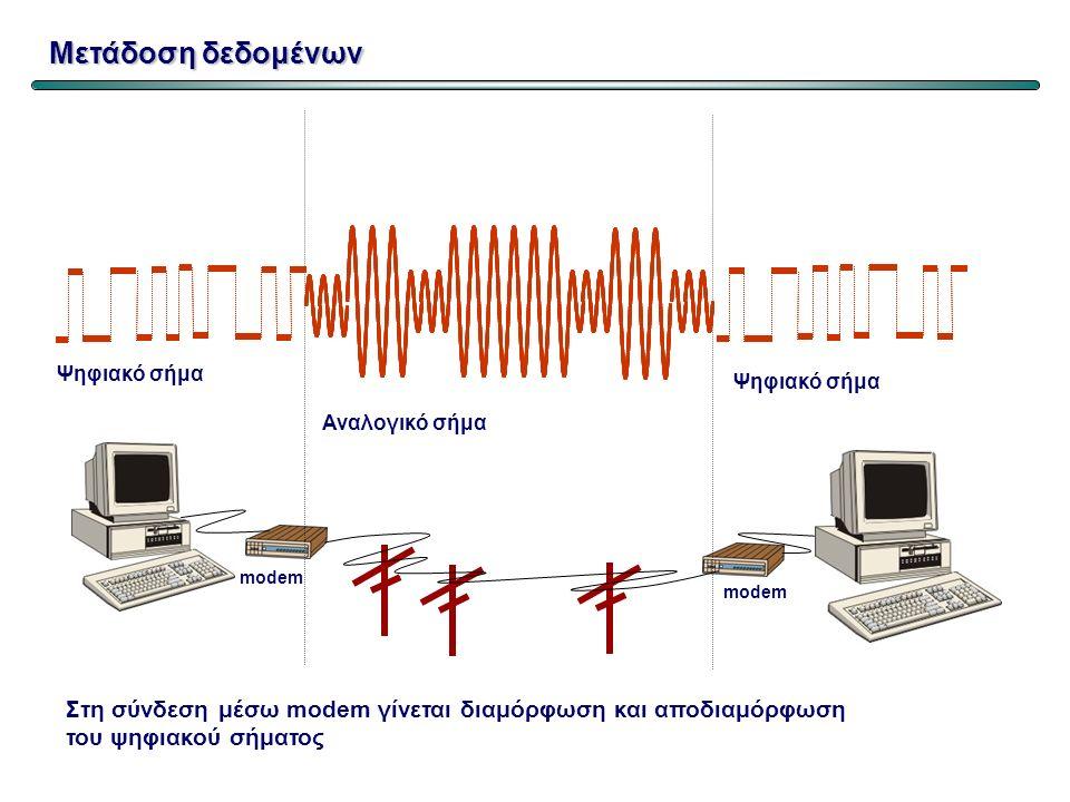 modem Ψηφιακό σήμα Αναλογικό σήμα Ψηφιακό σήμα Στη σύνδεση μέσω modem γίνεται διαμόρφωση και αποδιαμόρφωση του ψηφιακού σήματος