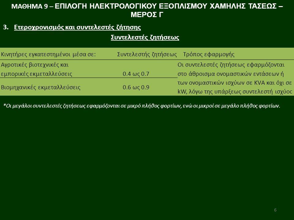 6 3.Ετεροχρονισμός και συντελεστές ζήτησης Συντελεστές ζητήσεως Κινητήρες εγκατεστημένοι μέσα σε:Συντελεστής ζητήσεωςΤρόπος εφαρμογής Αγροτικές βιοτεχνικές και Οι συντελεστές ζητήσεως εφαρμόζονται στο άθροισμα ονομαστικών εντάσεων ή των ονομαστικών ισχύων σε ΚVΑ και όχι σε kW, λόγω της υπάρξεως συντελεστή ισχύοc εμπορικές εκμεταλλεύσεις0.4 ως 0.7 Βιομηχανικές εκμεταλλεύσεις0.6 ως 0.9 *Οι μεγάλοι συντελεστές ζητήσεως εφαρμόζονται σε μικρό πλήθος φορτίων, ενώ οι μικροί σε μεγάλο πλήθος φορτίων.