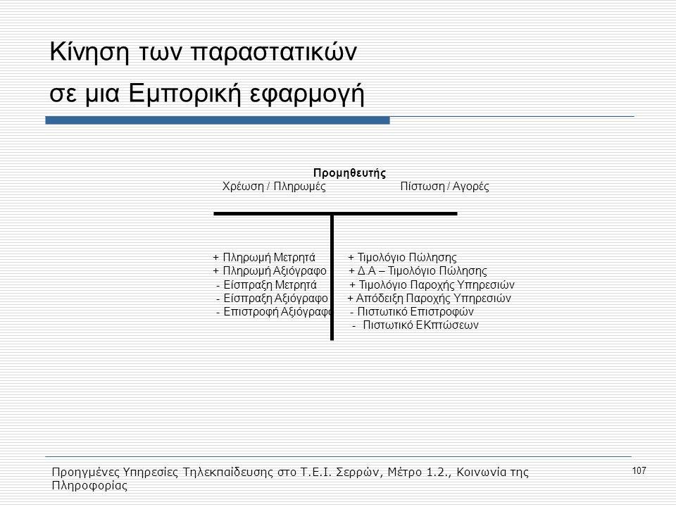 Προηγμένες Υπηρεσίες Τηλεκπαίδευσης στο Τ.Ε.Ι. Σερρών, Μέτρο 1.2., Κοινωνία της Πληροφορίας 107 Κίνηση των παραστατικών σε μια Εμπορική εφαρμογή Προμη