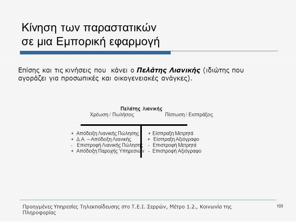 Προηγμένες Υπηρεσίες Τηλεκπαίδευσης στο Τ.Ε.Ι. Σερρών, Μέτρο 1.2., Κοινωνία της Πληροφορίας 109 Κίνηση των παραστατικών σε μια Εμπορική εφαρμογή Επίση