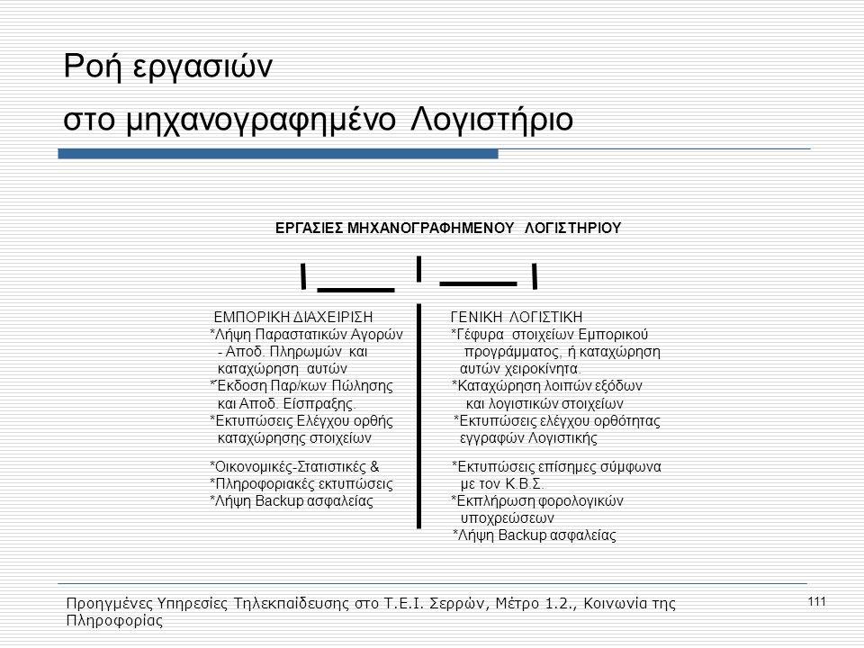 Προηγμένες Υπηρεσίες Τηλεκπαίδευσης στο Τ.Ε.Ι. Σερρών, Μέτρο 1.2., Κοινωνία της Πληροφορίας 111 Ροή εργασιών στο μηχανογραφημένο Λογιστήριο ΕΡΓΑΣΙΕΣ Μ