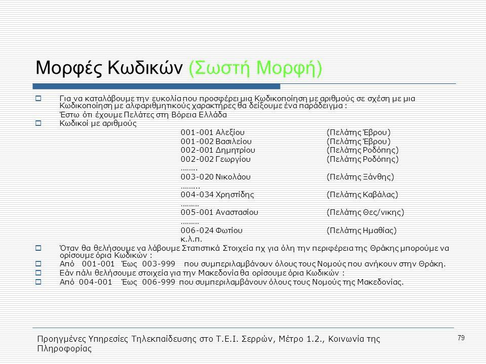 Προηγμένες Υπηρεσίες Τηλεκπαίδευσης στο Τ.Ε.Ι. Σερρών, Μέτρο 1.2., Κοινωνία της Πληροφορίας 79 Μορφές Κωδικών (Σωστή Μορφή)  Για να καταλάβουμε την ε