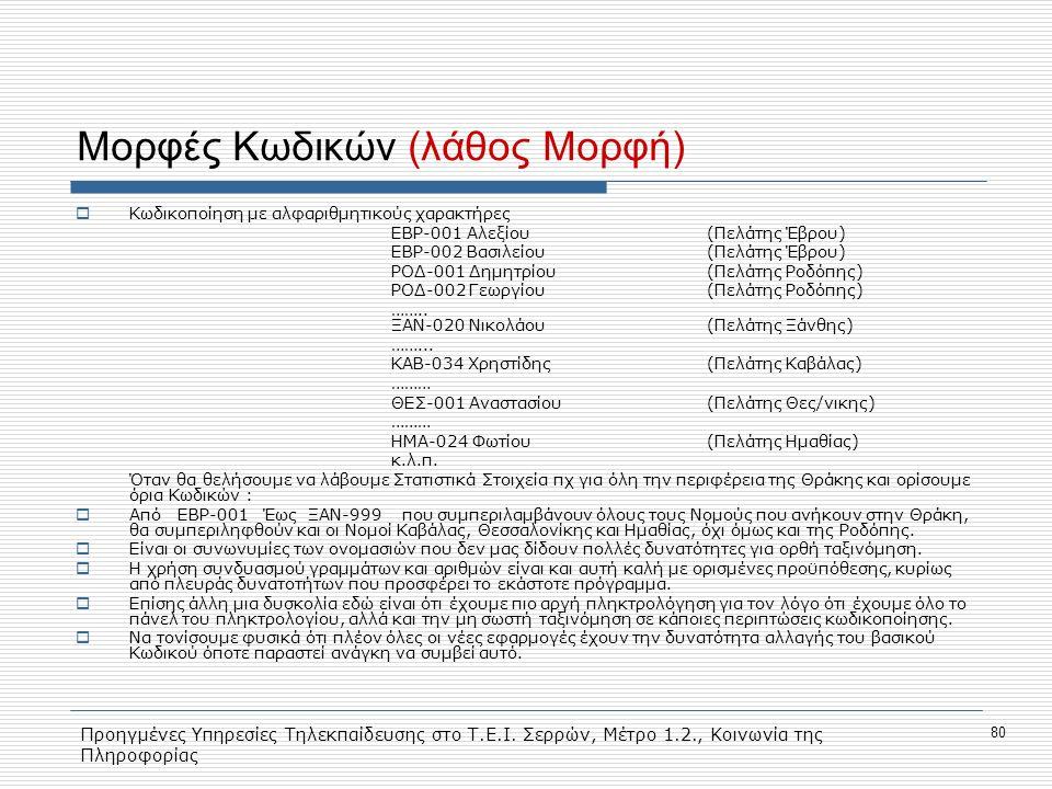 Προηγμένες Υπηρεσίες Τηλεκπαίδευσης στο Τ.Ε.Ι. Σερρών, Μέτρο 1.2., Κοινωνία της Πληροφορίας 80 Μορφές Κωδικών (λάθος Μορφή)  Κωδικοποίηση με αλφαριθμ