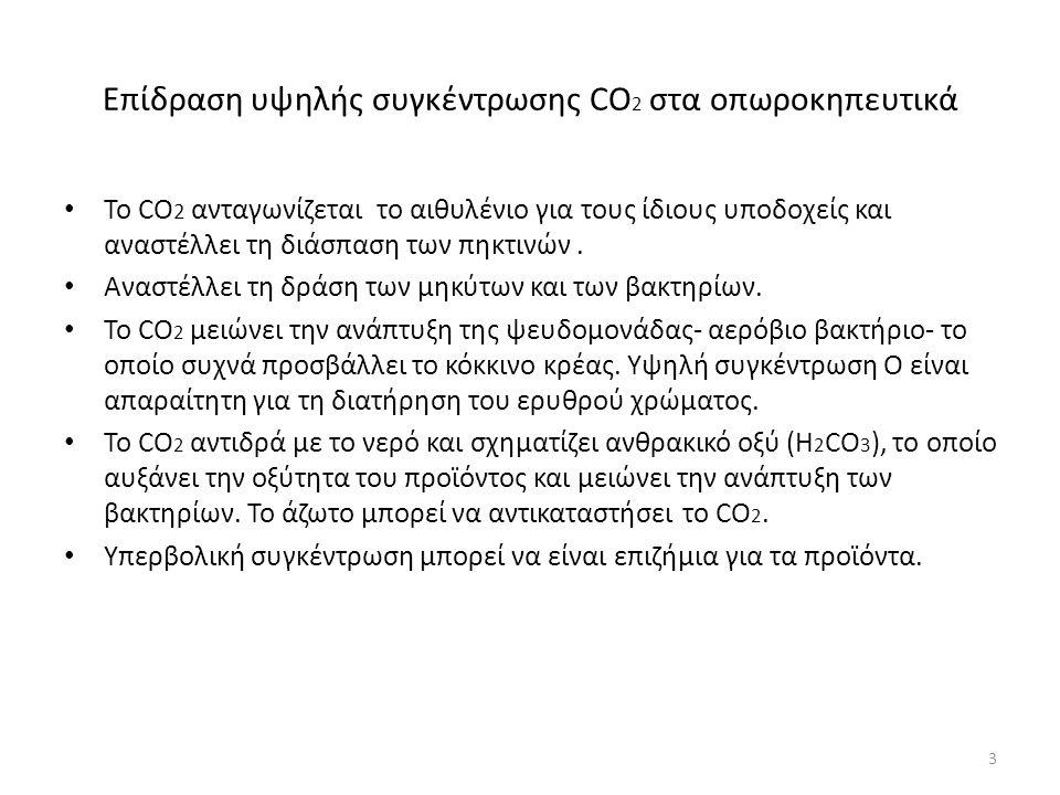 Επίδραση υψηλής συγκέντρωσης CO 2 στα οπωροκηπευτικά Το CO 2 ανταγωνίζεται το αιθυλένιο για τους ίδιους υποδοχείς και αναστέλλει τη διάσπαση των πηκτινών.