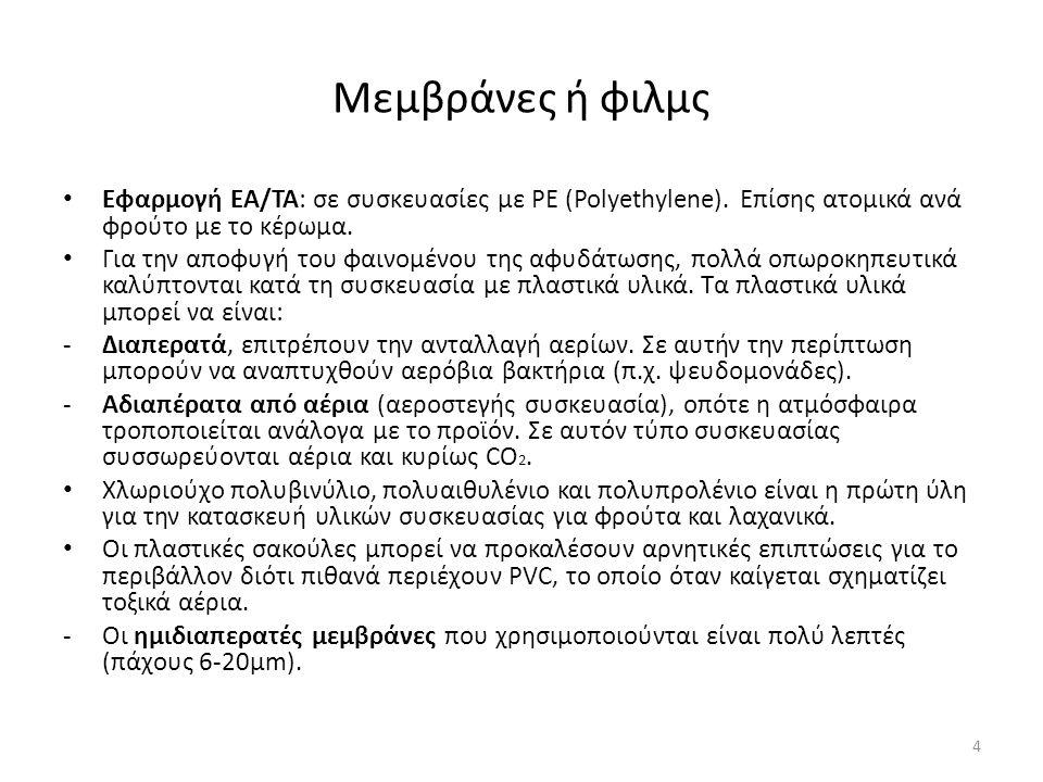 Μεμβράνες ή φιλμς Εφαρμογή ΕΑ/ΤΑ: σε συσκευασίες με PE (Polyethylene).
