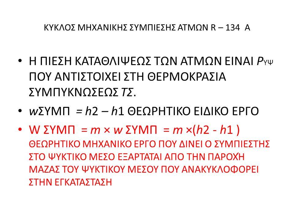 ΚΥΚΛΟΣ ΜΗΧΑΝΙΚΗΣ ΣΥΜΠΙΕΣΗΣ ΑΤΜΩΝ R – 134 A Η ΠΙΕΣΗ ΚΑΤΑΘΛΙΨΕΩΣ ΤΩΝ ΑΤΜΩΝ ΕΙΝΑΙ P ΥΨ ΠΟΥ ΑΝΤΙΣΤΟΙΧΕΙ ΣΤΗ ΘΕΡΜΟΚΡΑΣΙΑ ΣΥΜΠΥΚΝΩΣΕΩΣ ΤΣ. wΣΥΜΠ = h2 – h1 Θ
