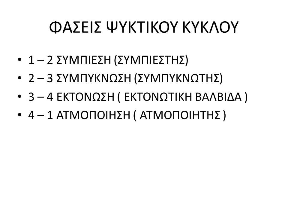 ΦΑΣΕΙΣ ΨΥΚΤΙΚΟΥ ΚΥΚΛΟΥ 1 – 2 ΣΥΜΠΙΕΣΗ (ΣΥΜΠΙΕΣΤΗΣ) 2 – 3 ΣΥΜΠΥΚΝΩΣΗ (ΣΥΜΠΥΚΝΩΤΗΣ) 3 – 4 ΕΚΤΟΝΩΣΗ ( ΕΚΤΟΝΩΤΙΚΗ ΒΑΛΒΙΔΑ ) 4 – 1 ΑΤΜΟΠΟΙΗΣΗ ( ΑΤΜΟΠΟΙΗΤΗΣ )