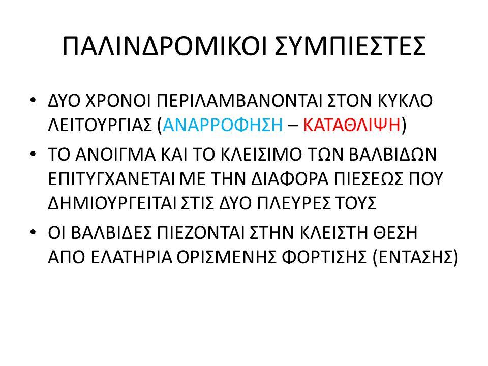 ΗΜΙΕΡΜΗΤΙΚΟΙ ΣΥΜΠΙΕΣΤΕΣ