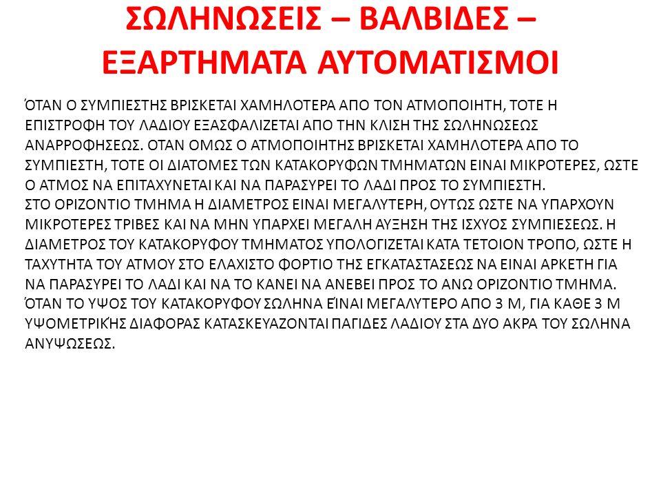 ΣΩΛΗΝΩΣΕΙΣ – BΑΛΒΙΔΕΣ – EΞΑΡΤΗΜΑΤΑ ΑΥΤΟΜΑΤΙΣΜΟΙ ΌΤΑΝ Ο ΣΥΜΠΙΕΣΤΗΣ ΒΡΙΣΚΕΤΑΙ ΧΑΜΗΛΟΤΕΡΑ ΑΠΟ ΤΟΝ ΑΤΜΟΠΟΙΗΤΗ, ΤΟΤΕ Η ΕΠΙΣΤΡΟΦΗ ΤΟΥ ΛΑΔΙΟΥ ΕΞΑΣΦΑΛΙΖΕΤΑΙ ΑΠΟ ΤΗΝ ΚΛΙΣΗ ΤΗΣ ΣΩΛΗΝΩΣΕΩΣ ΑΝΑΡΡΟΦΗΣΕΩΣ.