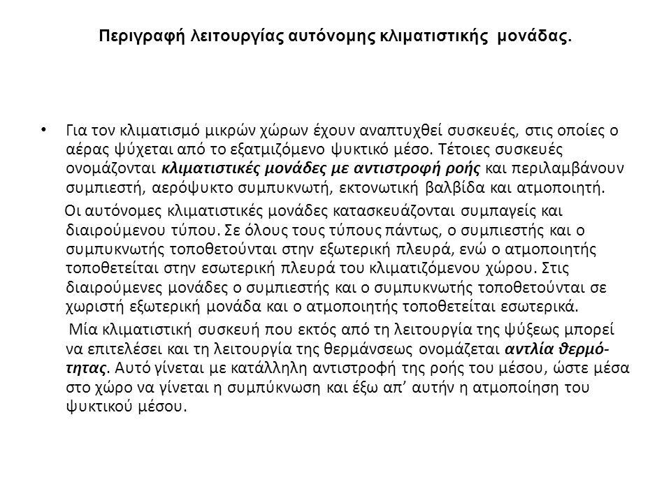 Περιγραφή λειτουργίας αυτόνομης κλιματιστικής μονάδας.