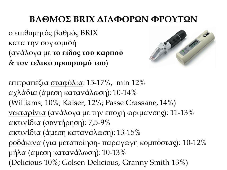 ΒΑΘΜΟΣ BRIX ΔΙΑΦΟΡΩΝ ΦΡΟΥΤΩΝ ο επιθυμητός βαθμός BRIX κατά την συγκομιδή (ανάλογα με το είδος του καρπού & τον τελικό προορισμό του ) επιτραπέζια σταφύλια: 15-17%, min 12% αχλάδια (άμεση κατανάλωση): 10-14% (Williams, 10%; Kaiser, 12%; Passe Crassane, 14%) νεκταρίνια (ανάλογα με την εποχή ωρίμανσης): 11-13% ακτινίδια (συντήρηση): 7,5-9% ακτινίδια (άμεση κατανάλωση): 13-15% ροδάκινα (για μεταποίηση- παραγωγή κομπόστας): 10-12% μήλα (άμεση κατανάλωση): 10-13% (Delicious 10%; Golsen Delicious, Granny Smith 13%)