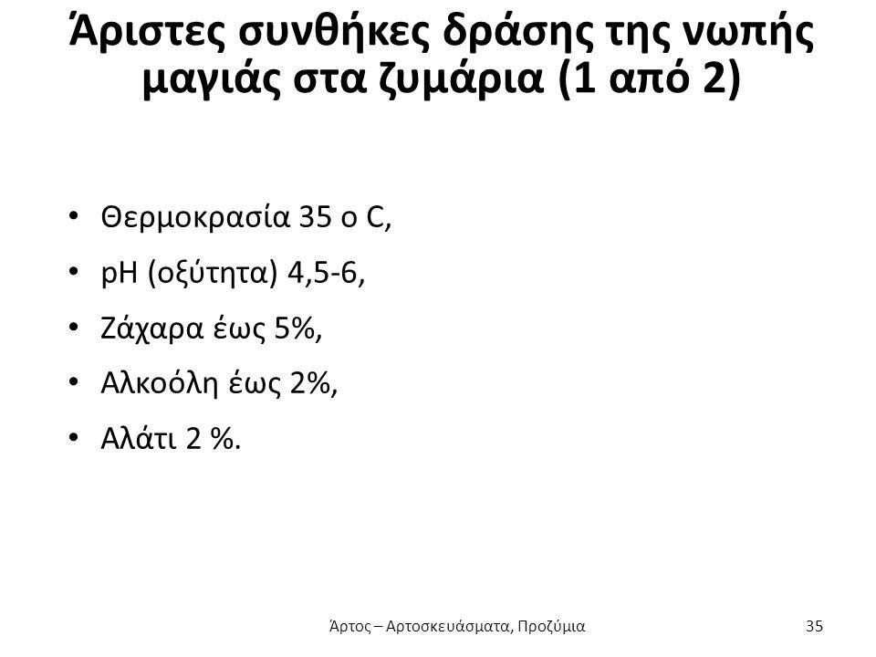 Άριστες συνθήκες δράσης της νωπής μαγιάς στα ζυμάρια (1 από 2) Θερμοκρασία 35 ο C, pH (οξύτητα) 4,5-6, Ζάχαρα έως 5%, Αλκοόλη έως 2%, Αλάτι 2 %.