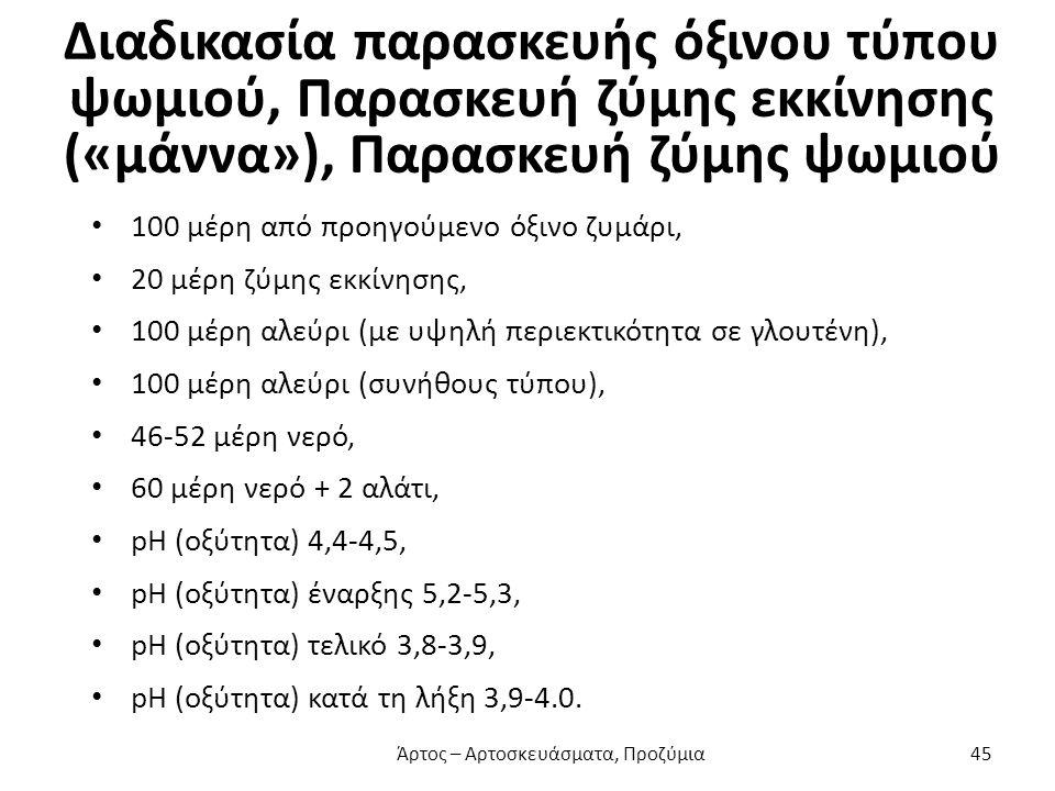 Διαδικασία παρασκευής όξινου τύπου ψωμιού, Παρασκευή ζύμης εκκίνησης («μάννα»), Παρασκευή ζύμης ψωμιού 100 μέρη από προηγούμενο όξινο ζυμάρι, 20 μέρη ζύμης εκκίνησης, 100 μέρη αλεύρι (με υψηλή περιεκτικότητα σε γλουτένη), 100 μέρη αλεύρι (συνήθους τύπου), 46-52 μέρη νερό, 60 μέρη νερό + 2 αλάτι, pH (οξύτητα) 4,4-4,5, pH (οξύτητα) έναρξης 5,2-5,3, pH (οξύτητα) τελικό 3,8-3,9, pH (οξύτητα) κατά τη λήξη 3,9-4.0.
