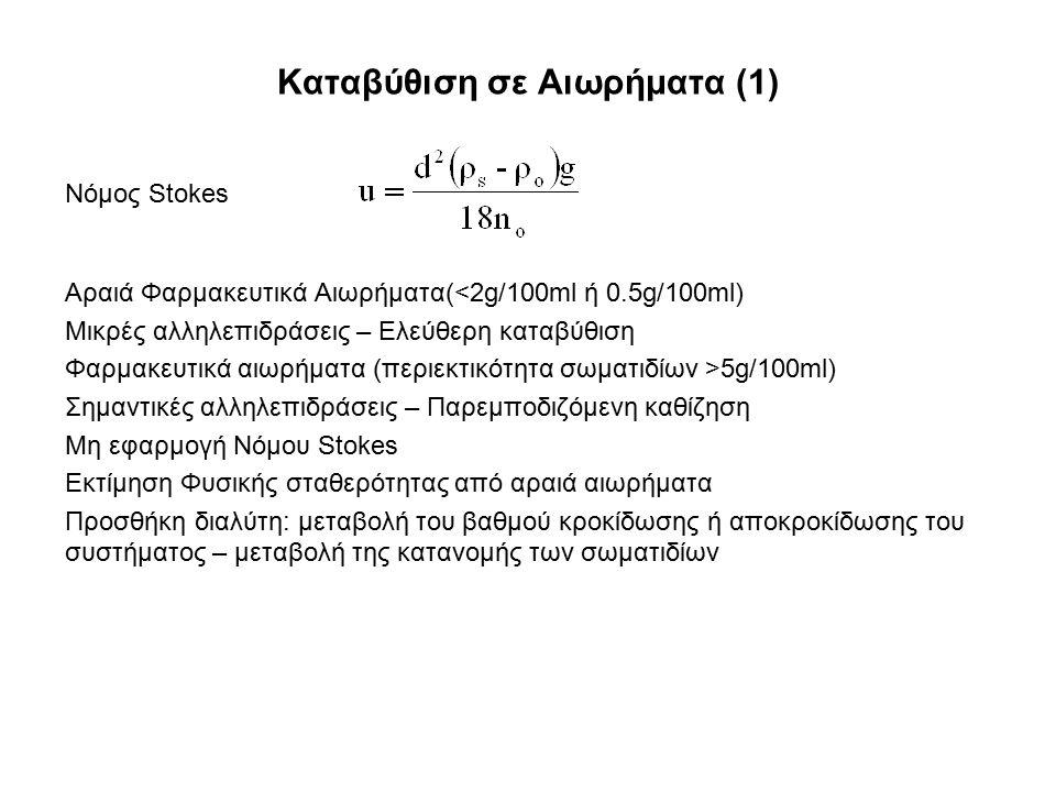 Καταβύθιση σε Αιωρήματα (1) Αραιά Φαρμακευτικά Αιωρήματα(<2g/100ml ή 0.5g/100ml) Μικρές αλληλεπιδράσεις – Ελεύθερη καταβύθιση Φαρμακευτικά αιωρήματα (
