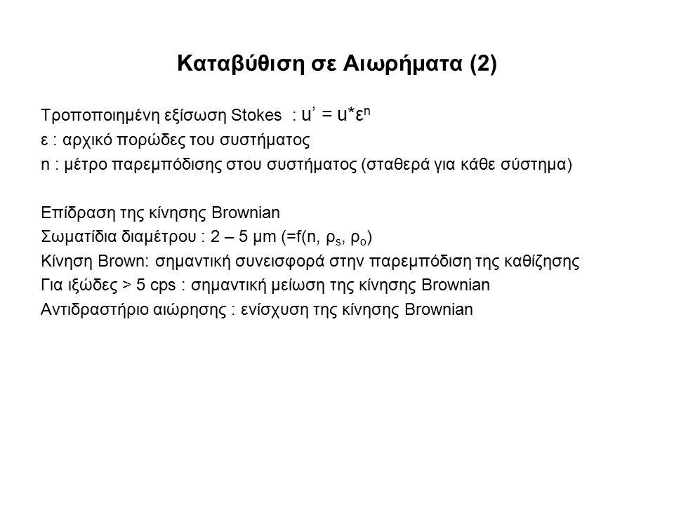 Τροποποιημένη εξίσωση Stokes : u' = u*ε n ε : αρχικό πορώδες του συστήματος n : μέτρο παρεμπόδισης στου συστήματος (σταθερά για κάθε σύστημα) Επίδραση