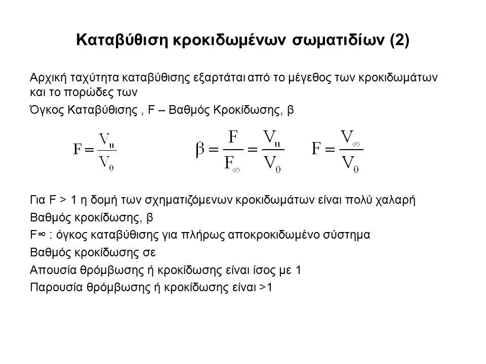 Καταβύθιση κροκιδωμένων σωματιδίων (2) Αρχική ταχύτητα καταβύθισης εξαρτάται από το μέγεθος των κροκιδωμάτων και το πορώδες των Όγκος Καταβύθισης, F –