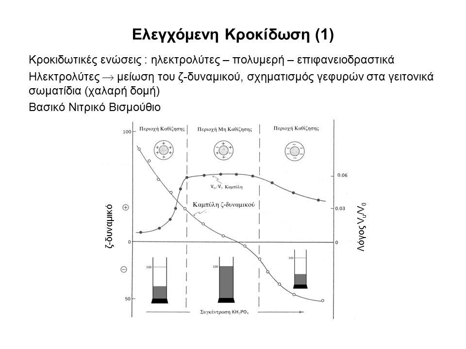 Ελεγχόμενη Κροκίδωση (1) Κροκιδωτικές ενώσεις : ηλεκτρολύτες – πολυμερή – επιφανειοδραστικά Ηλεκτρολύτες  μείωση του ζ-δυναμικού, σχηματισμός γεφυρών