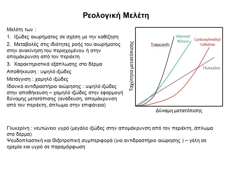 Ρεολογική Μελέτη Μελέτη των : 1. Ιξώδες αιωρήματος σε σχέση με την καθίζηση 2. Μεταβολές στις ιδιότητες ροής του αιωρήματος στην ανακίνηση του περιεχο