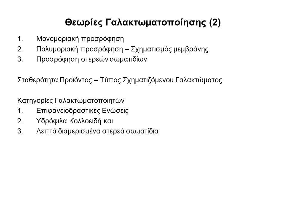 Θεωρίες Γαλακτωματοποίησης (2) 1.Μονομοριακή προσρόφηση 2.Πολυμοριακή προσρόφηση – Σχηματισμός μεμβράνης 3.Προσρόφηση στερεών σωματιδίων Σταθερότητα Π
