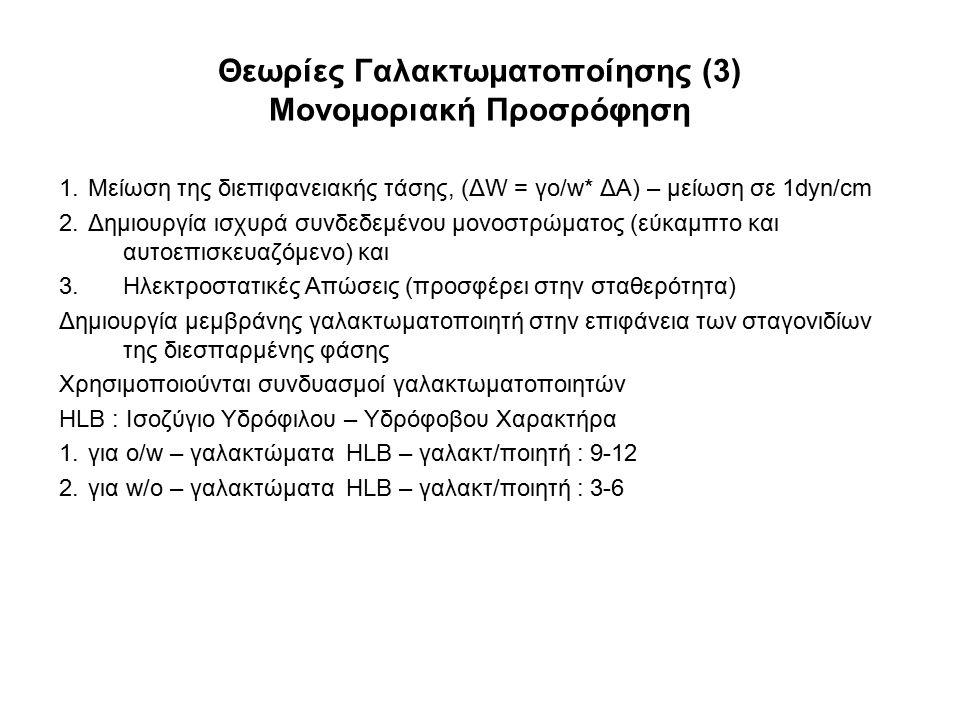 Θεωρίες Γαλακτωματοποίησης (3) Μονομοριακή Προσρόφηση 1.Μείωση της διεπιφανειακής τάσης, (ΔW = γo/w* ΔΑ) – μείωση σε 1dyn/cm 2.Δημιουργία ισχυρά συνδε