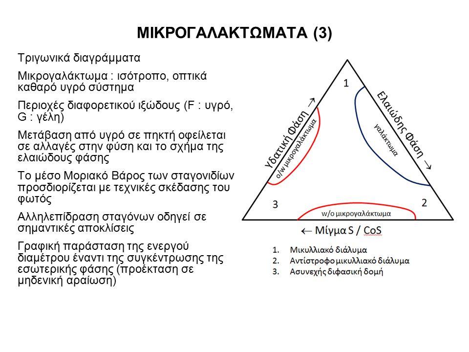 ΜΙΚΡΟΓΑΛΑΚΤΩΜΑΤΑ (3) Τριγωνικά διαγράμματα Μικρογαλάκτωμα : ισότροπο, οπτικά καθαρό υγρό σύστημα Περιοχές διαφορετικού ιξώδους (F : υγρό, G : γέλη) Με