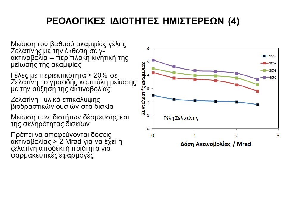 ΡΕΟΛΟΓΙΚΕΣ ΙΔΙΟΤΗΤΕΣ ΗΜΙΣΤΕΡΕΩΝ (4) Μείωση του βαθμού ακαμψίας γέλης Ζελατίνης με την έκθεση σε γ- ακτινοβολία – περίπλοκη κινητική της μείωσης της ακ