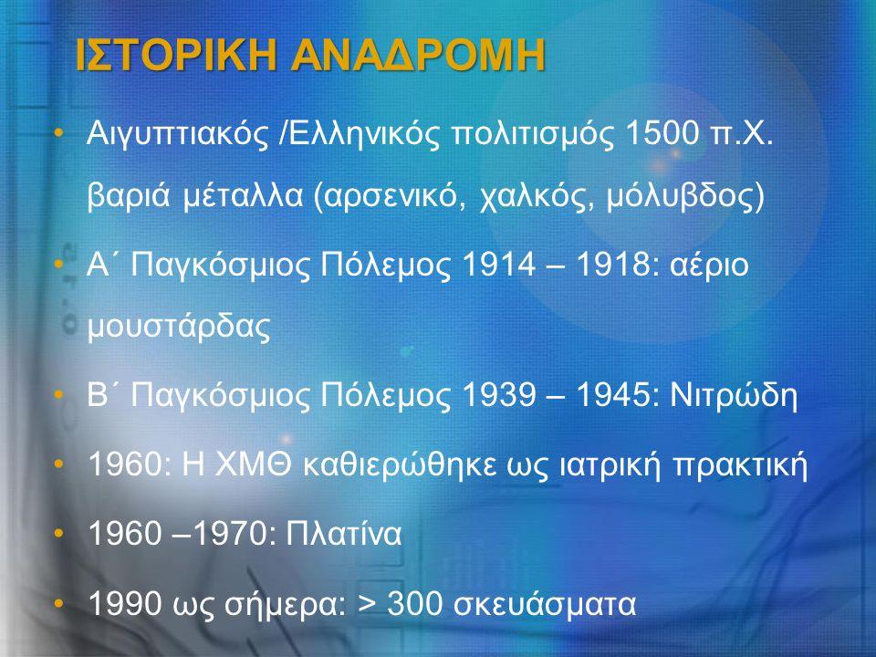 ΙΣΤΟΡΙΚΗ ΑΝΑΔΡΟΜΗ Αιγυπτιακός /Ελληνικός πολιτισμός 1500 π.Χ.
