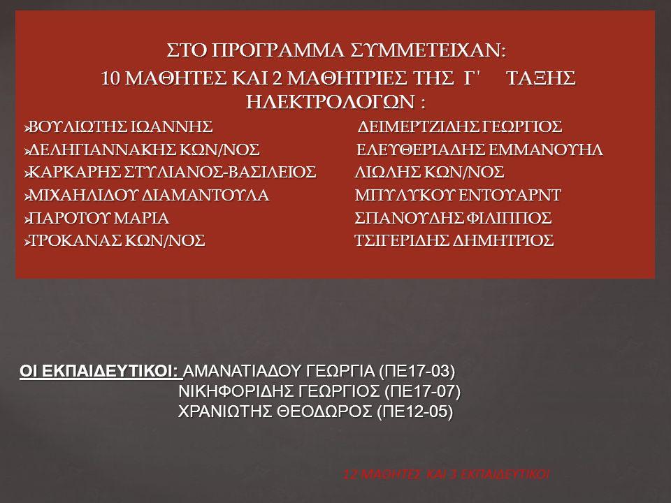ΣΤΟ ΠΡΟΓΡΑΜΜΑ ΣΥΜΜΕΤΕΙΧΑΝ: 10 ΜΑΘΗΤΕΣ ΚΑΙ 2 ΜΑΘΗΤΡΙΕΣ ΤΗΣ Γ΄ ΤΑΞΗΣ ΗΛΕΚΤΡΟΛΟΓΩΝ : 10 ΜΑΘΗΤΕΣ ΚΑΙ 2 ΜΑΘΗΤΡΙΕΣ ΤΗΣ Γ΄ ΤΑΞΗΣ ΗΛΕΚΤΡΟΛΟΓΩΝ :  ΒΟΥΛΙΩΤΗΣ ΙΩΑΝΝΗΣ ΔΕΙΜΕΡΤΖΙΔΗΣ ΓΕΩΡΓΙΟΣ  ΔΕΛΗΓΙΑΝΝΑΚΗΣ ΚΩΝ/ΝΟΣ ΕΛΕΥΘΕΡΙΑΔΗΣ ΕΜΜΑΝΟΥΗΛ  ΚΑΡΚΑΡΗΣ ΣΤΥΛΙΑΝΟΣ-ΒΑΣΙΛΕΙΟΣ ΛΙΩΛΗΣ ΚΩΝ/ΝΟΣ  ΜΙΧΑΗΛΙΔΟΥ ΔΙΑΜΑΝΤΟΥΛΑ ΜΠΥΛΥΚΟΥ ΕΝΤΟΥΑΡΝΤ  ΠΑΡΟΤΟΥ ΜΑΡΙΑ ΣΠΑΝΟΥΔΗΣ ΦΙΛΙΠΠΟΣ  ΤΡΟΚΑΝΑΣ ΚΩΝ/ΝΟΣ ΤΣΙΓΕΡΙΔΗΣ ΔΗΜΗΤΡΙΟΣ ΟΙ ΕΚΠΑΙΔΕΥΤΙΚΟΙ: ΑΜΑΝΑΤΙΑΔΟΥ ΓΕΩΡΓΙΑ (ΠΕ17-03) ΝΙΚΗΦΟΡΙΔΗΣ ΓΕΩΡΓΙΟΣ (ΠΕ17-07) ΧΡΑΝΙΩΤΗΣ ΘΕΟΔΩΡΟΣ (ΠΕ12-05) 12 ΜΑΘΗΤΕΣ ΚΑΙ 3 ΕΚΠΑΙΔΕΥΤΙΚΟΙ