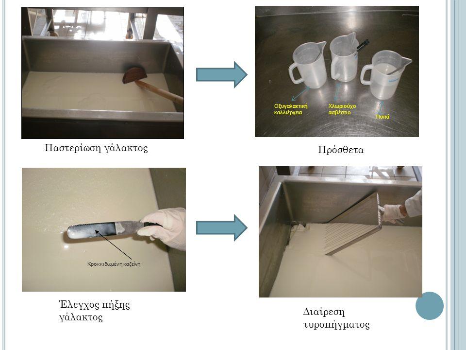 Παστερίωση γάλακτος Κροκκιδωμένη καζείνη Έλεγχος πήξης γάλακτος Πρόσθετα Οξυγαλακτική καλλιέργεια Χλωριούχο ασβέστιο Πυτιά Διαίρεση τυροπήγματος
