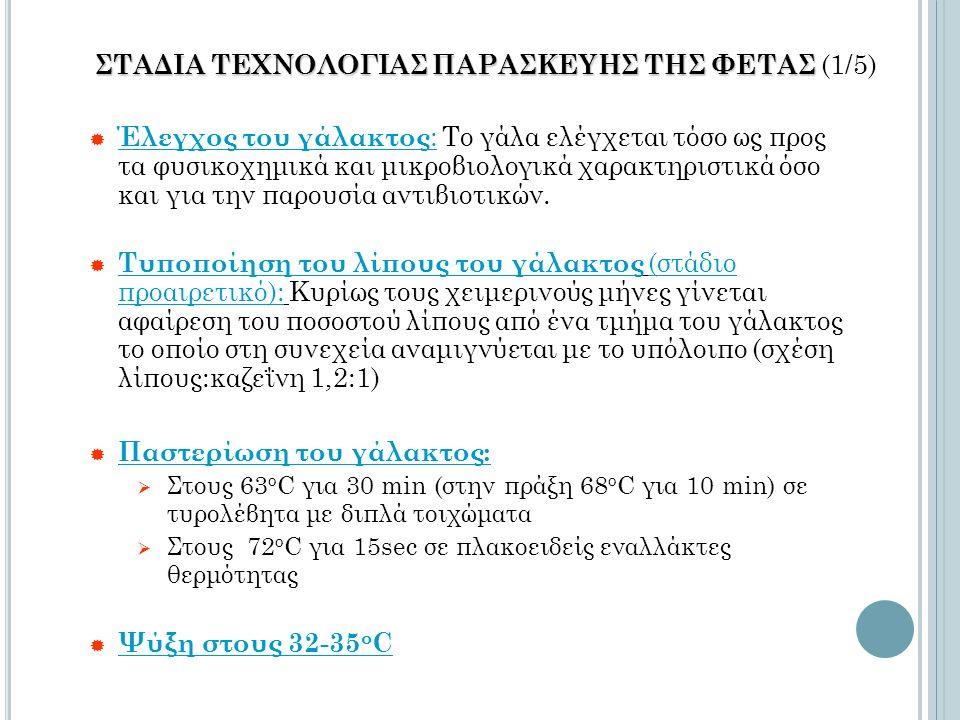 Βιβλιογραφία  Κανονισμός (ΕΚ) 1829/2002.