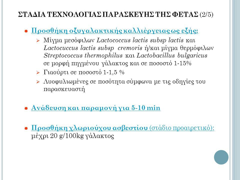  Προσθήκη οξυγαλακτικής καλλιέργειας ως εξής:  Μίγμα μεσόφιλων Lactococcus lactis subsp lactis και Lactocuccus lactis subsp cremoris ή/και μίγμα θερ