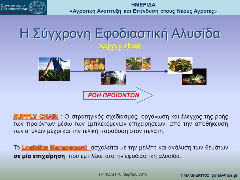 ΗΜΕΡΙΔΑ «Αγροτική Ανάπτυξη και Επένδυση στους Νέους Αγρότες» TΡΙΠΟΛΗ 18 Μαρτίου 2016 Γ.ΜΑΛΙΝΔΡΕΤΟΣ gmal@hua.gr Η Σύγχρονη Εφοδιαστική Αλυσίδα Supply c