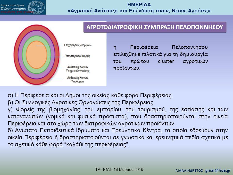 ΗΜΕΡΙΔΑ «Αγροτική Ανάπτυξη και Επένδυση στους Νέους Αγρότες» TΡΙΠΟΛΗ 18 Μαρτίου 2016 Γ.ΜΑΛΙΝΔΡΕΤΟΣ gmal@hua.gr η Περιφέρεια Πελοποννήσου επιλέχθηκε πιλοτικά για τη δημιουργία του πρώτου cluster αγροτικών προϊόντων.